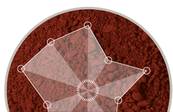 Particle size analysis - Dark red test dust